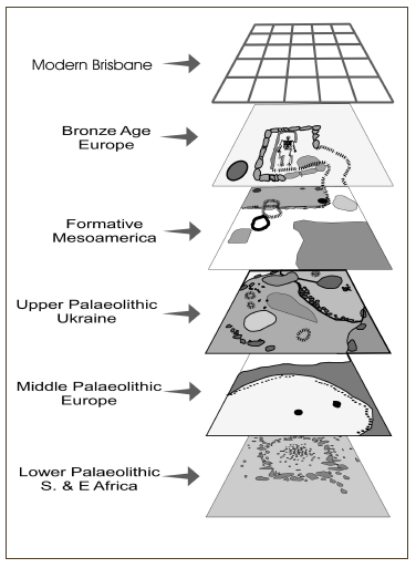 The TARDIS concept of layered and patterned cultural scenarios (published in Australian Archaeology 61:49).