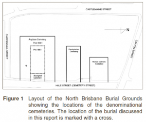 Layout of the North Brisbane Burial Grounds showing the locations of the denominational cemeteries (published in Australian Archaeology 56:1).